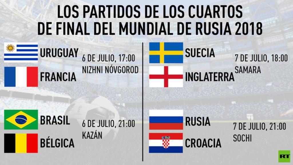 Horarios y sedes: Así quedan los cuartos de final del Mundial de ...
